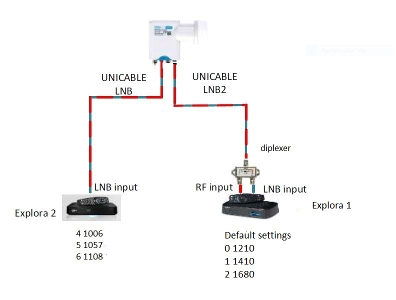 Explora & Smart LNB Installation-An Easy and Complete DIY Guide