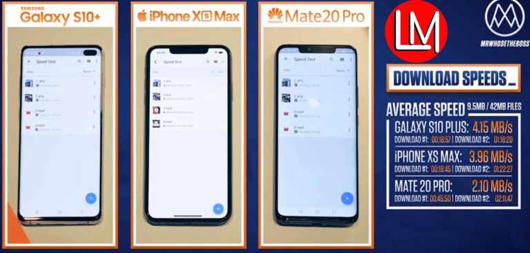 download speed test between s10+,xs max and mate 20pro