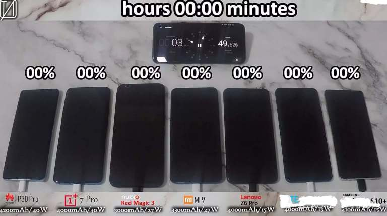 battery capacity and charging watts of phones with fast charging specifications of phones
