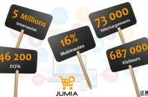 Les chiffres clés sur le mobile Jumia 2017