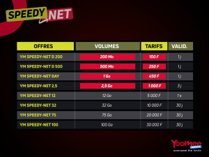 Offre internet mobile 4G LTE de Yoomee Mobile