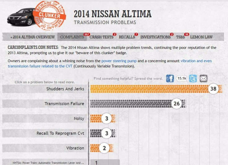2014 Nissan Altima Car Complaints