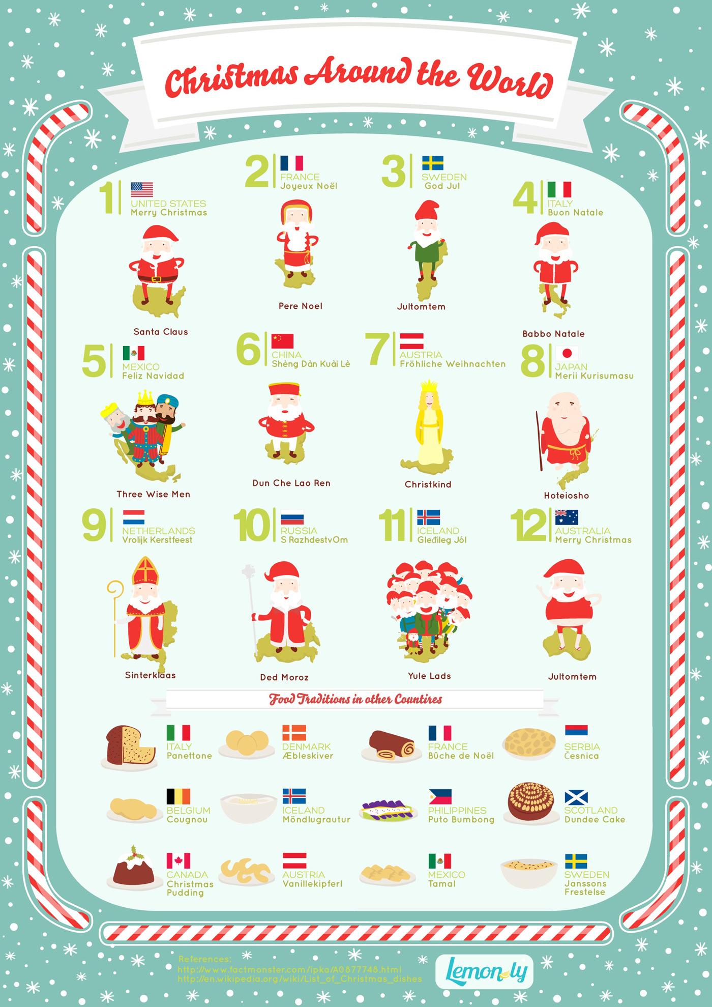 Christmas Around The World Infographic