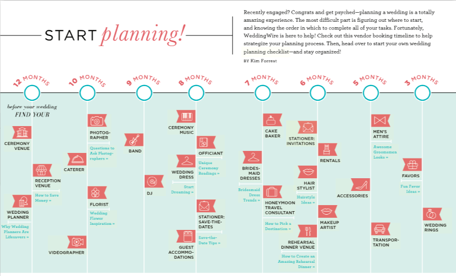 12 month Wedding Planning Timeline via WeddingWire