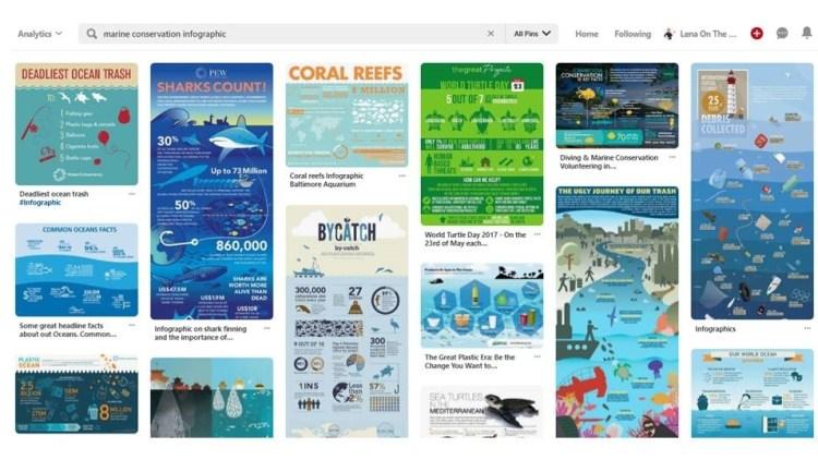 Infographics Marine Conservation