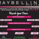 Maybelline NY foundation giveaway