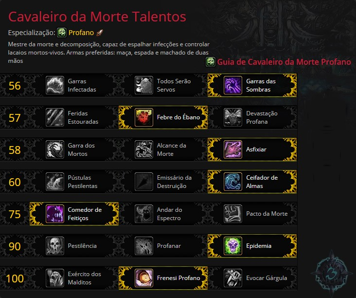 Talentos Cavaleiro da Morte de Profano | World of WarCraft, WarCraft, wow, azeroth, lore