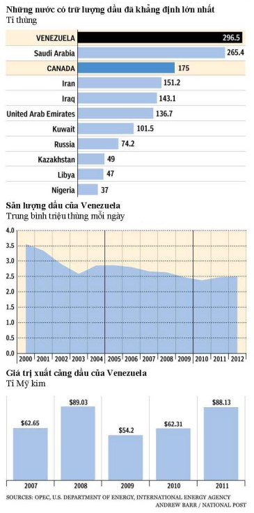 Venezuela_oil