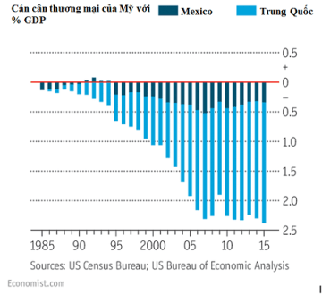 us-trade-balance