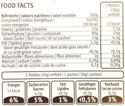 Swiss food label