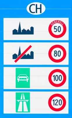 Swiss speed limits