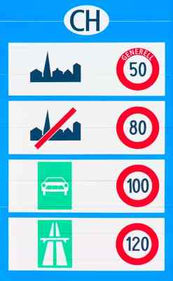 Swiss speed limits