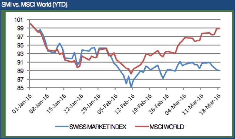 Investec Switzerland_1