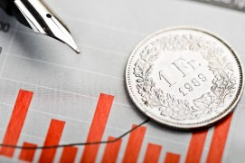 Swiss franc strength