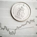 Switzerland right to scrap franc cap, economists say