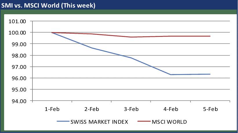 12 Feb 16 chart_1