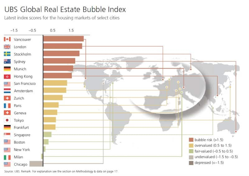 ubs-2016-global-real-estate-bubble-index