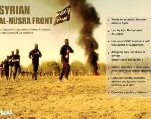 al-Qaeda's Jabhat al-Nusra
