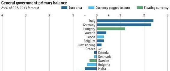 Sovranità Monetaria, l'unica salvezza per l'Italia.