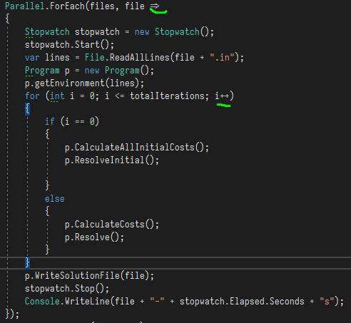 Un ejemplo de código donde se usa la tipografía Iosevka