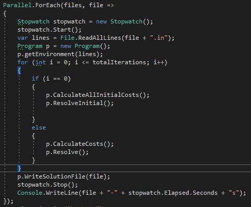 Un ejemplo de código donde se utiliza la fuente Consonlas