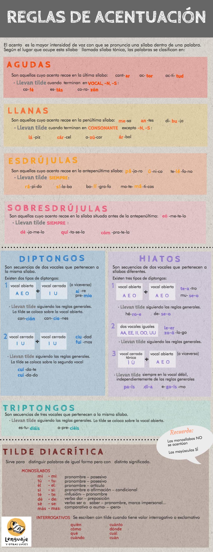 Ejercicios De Acentuación Lenguaje Y Otras Luces