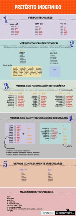 pretc3a9rito-indefinido