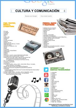 cultura-y-comunicacic3b3n