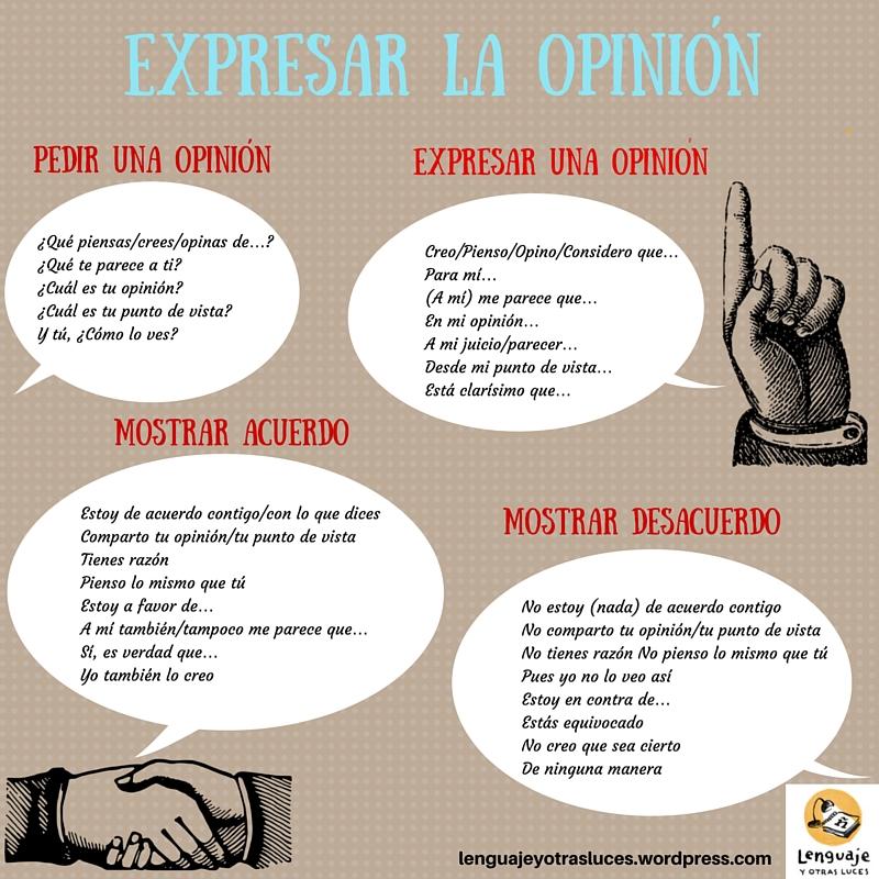 Expresar la opinión