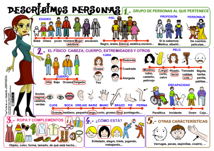describir-personas1