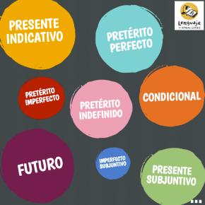 Tiempos verbales en español. Cuidemos las formas