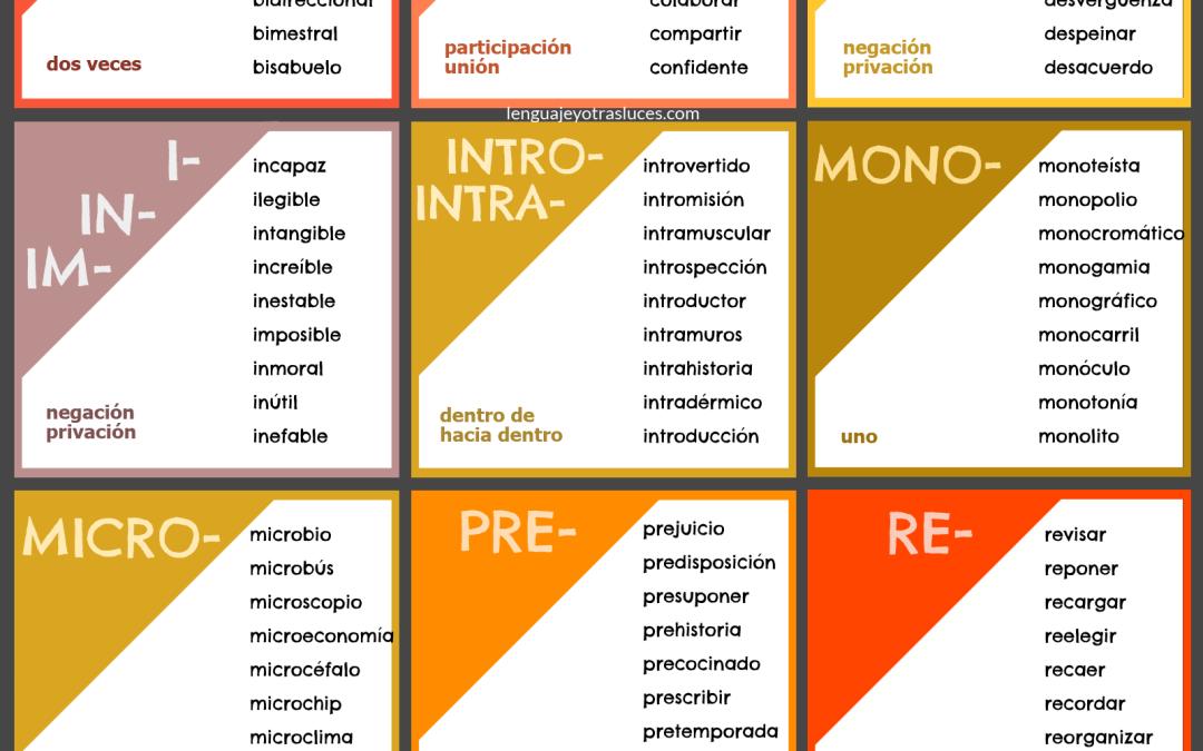 Los prefijos en español