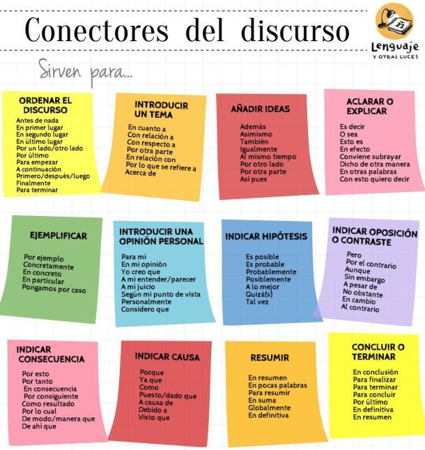 marcadores y conectores textuales. ELE