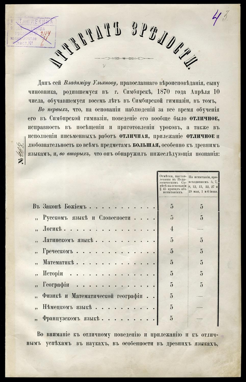 Аттестат зрелости, выданный В.И. Ульянову Симбирской гимназией.