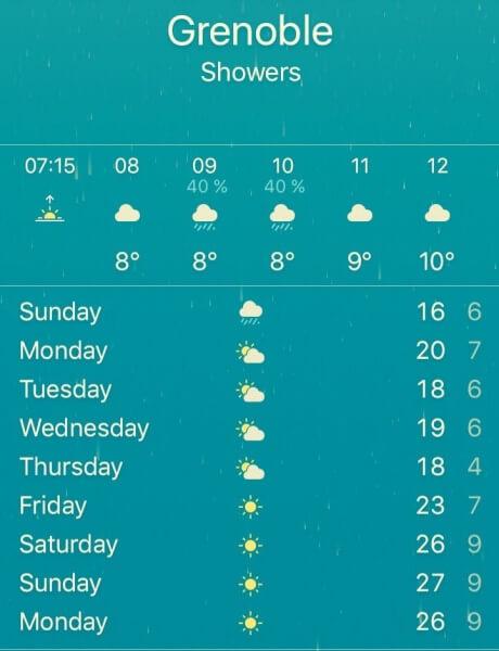 počasie apríl Grenoble, Francúzsko