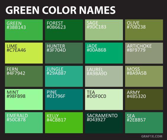 macam macam warna hijau dan kode warna hijau