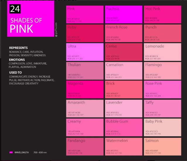 97 Jenis Warna Pink Lengkap Beserta Penjelasannya
