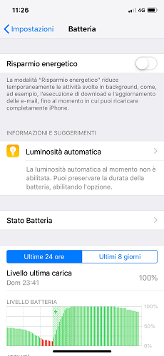 percentuale batteria iphone