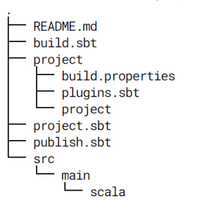 SBT Plugin project structure