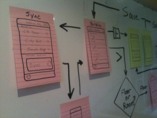 Charting a Sync Solution