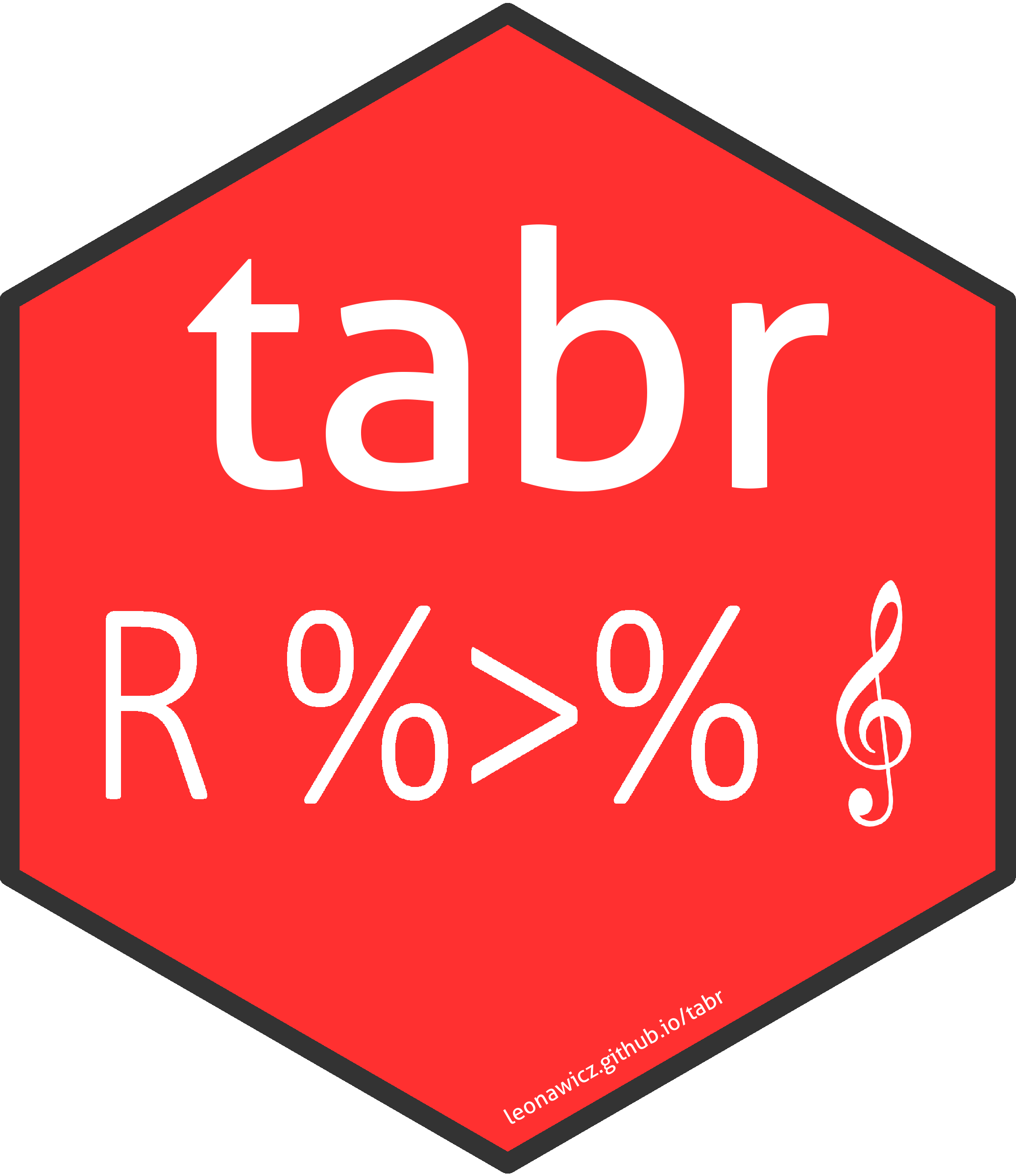 Music Notation Syntax Converters