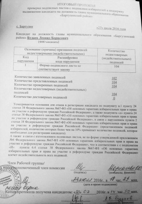 Меня пытаются снять с выборов: протокол проверки подписных листов
