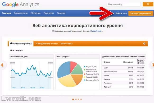 Войти в Google Analytics