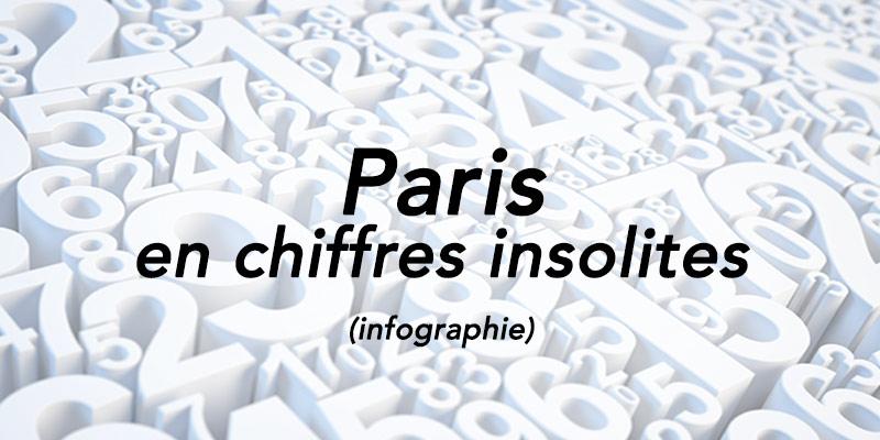 chiffres insolites sur Paris
