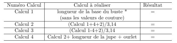 Tableau des calculs pour réaliser la jupe de la robe