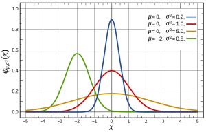 Normal_Distribution_PDF