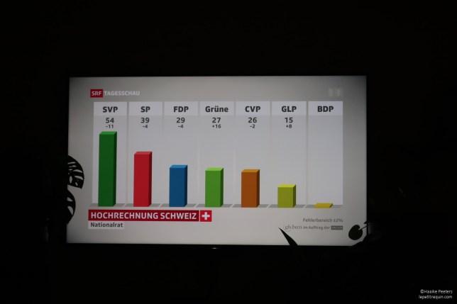 Verkiezingen Zwitserland okt. 2019 (Le petit requin)