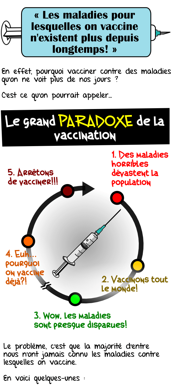 vaccination maladies disparues