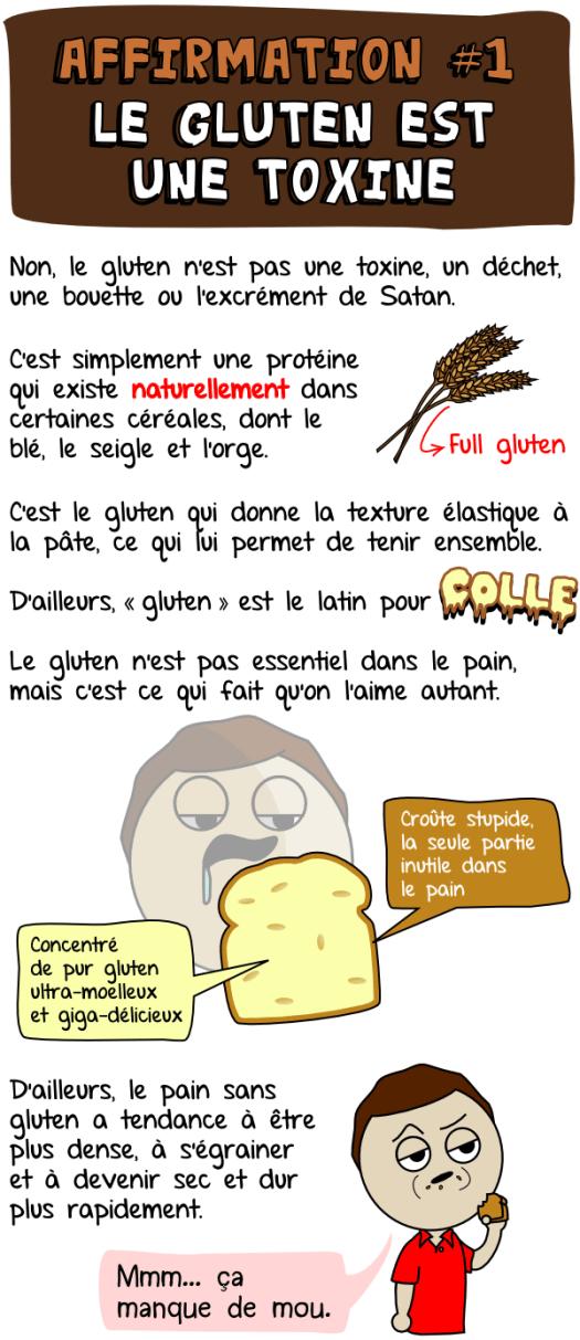 gluten01-new