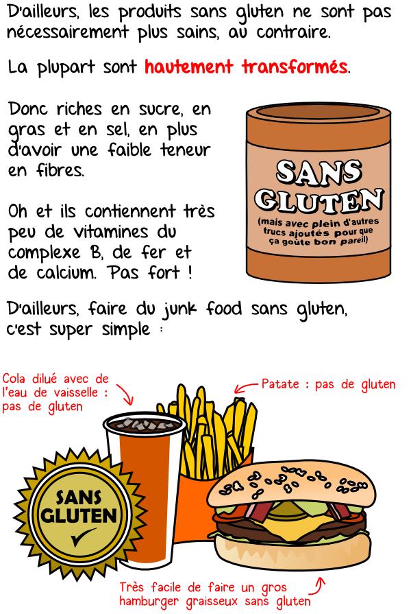 gluten02b-new